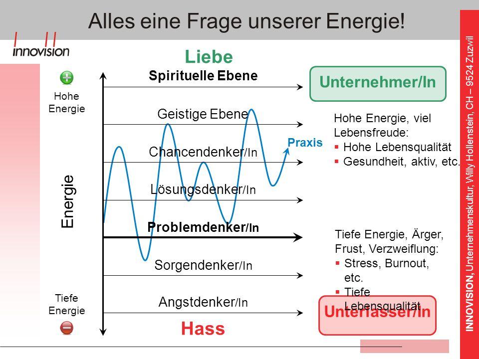 Alles eine Frage unserer Energie!