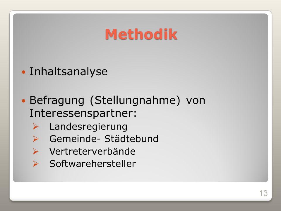 Methodik Inhaltsanalyse