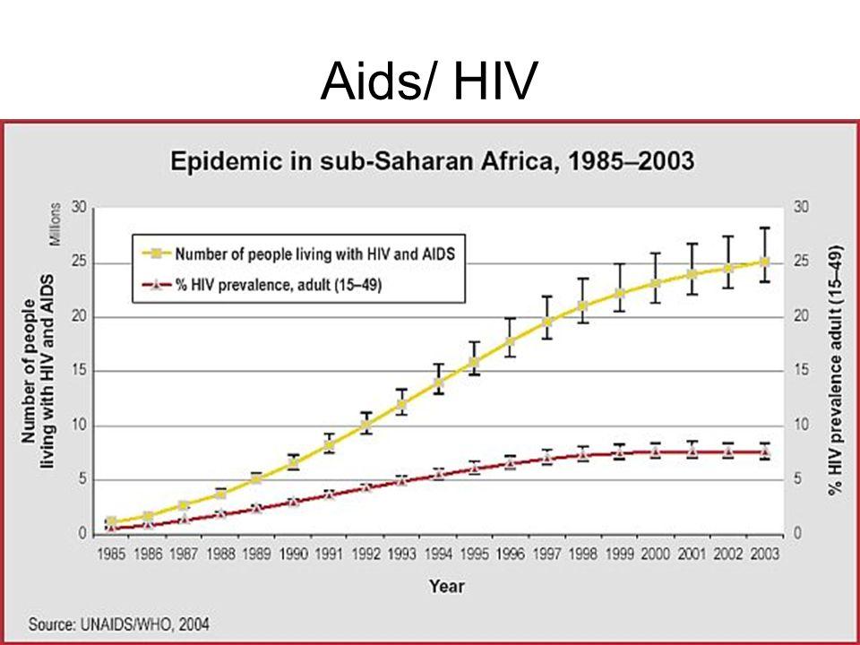 Aids/ HIV