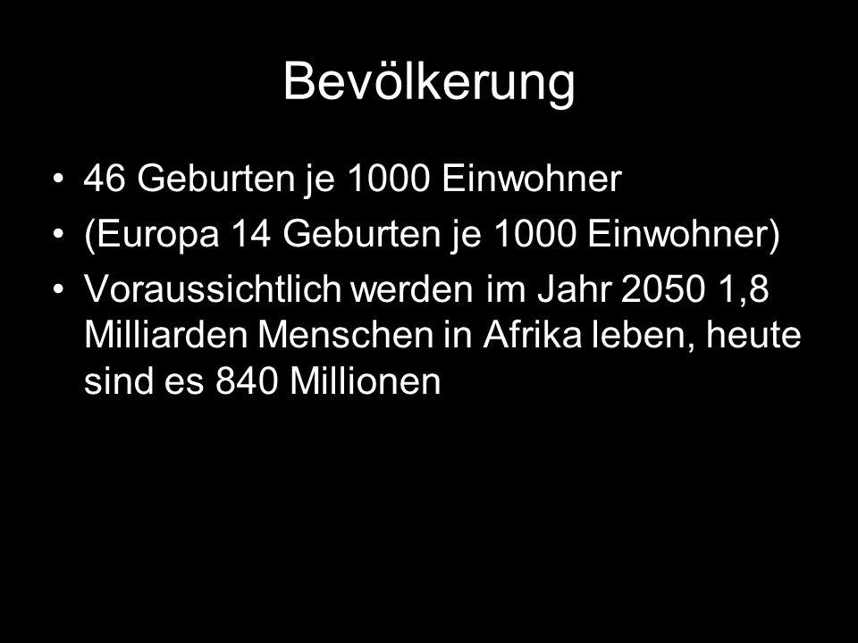 Bevölkerung 46 Geburten je 1000 Einwohner