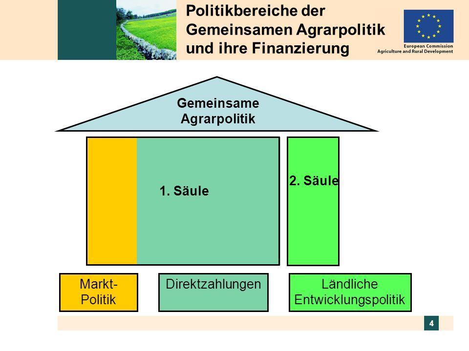 Gemeinsame Agrarpolitik