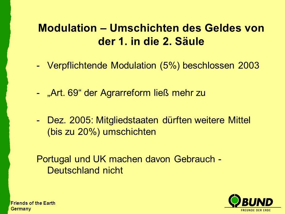 Modulation – Umschichten des Geldes von der 1. in die 2. Säule