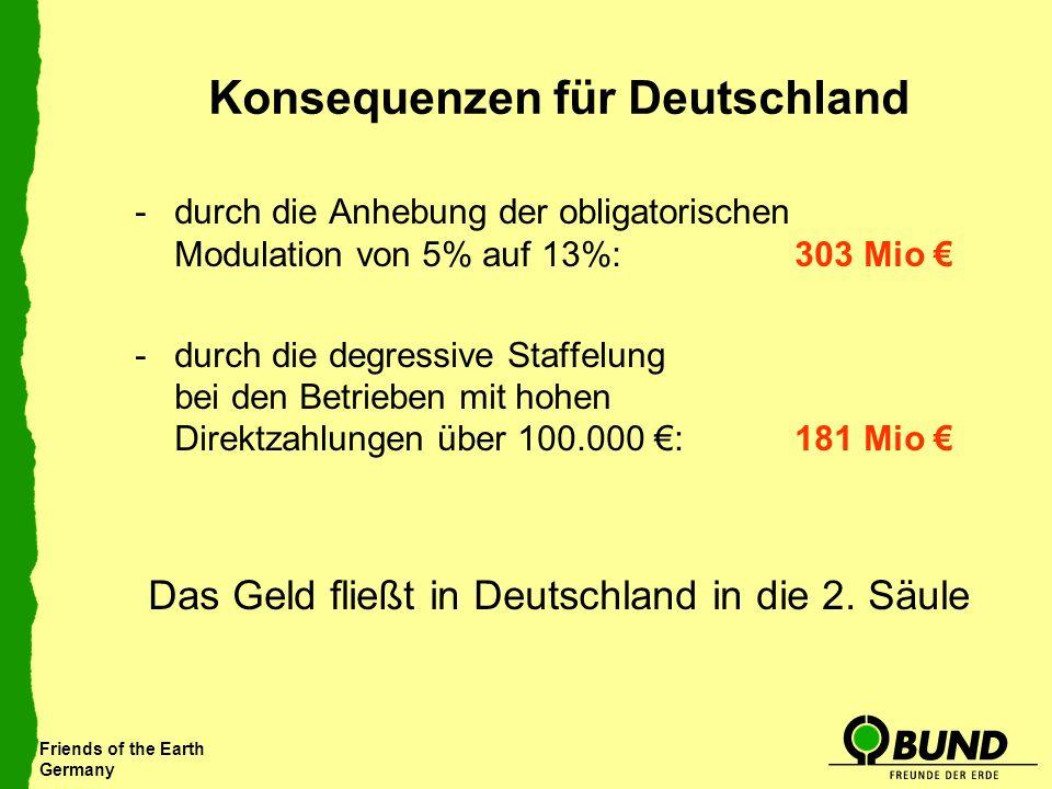 Konsequenzen für Deutschland