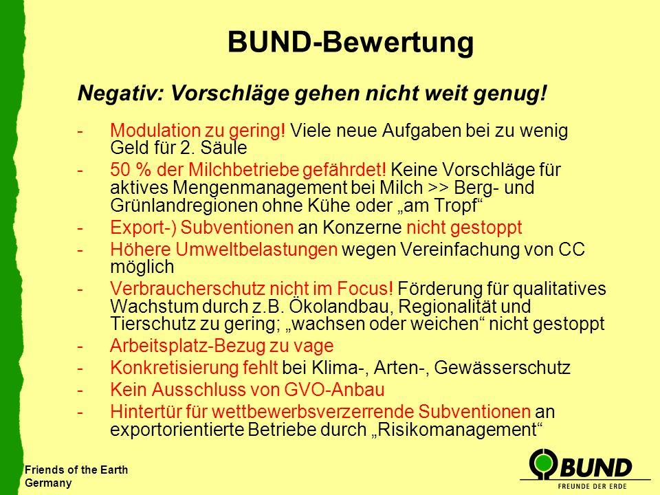 BUND-Bewertung Negativ: Vorschläge gehen nicht weit genug!