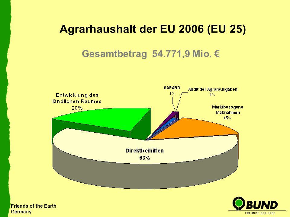 Agrarhaushalt der EU 2006 (EU 25)