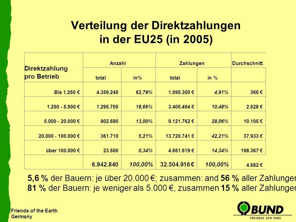 Verteilung der Direktzahlungen in der EU25 (in 2005)