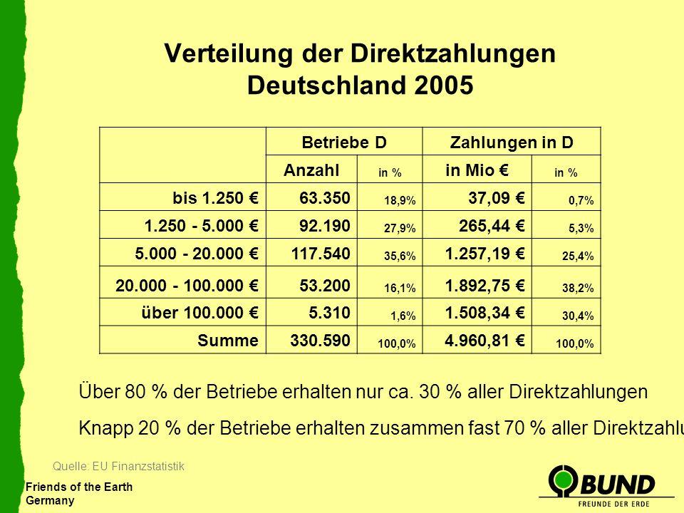 Verteilung der Direktzahlungen Deutschland 2005