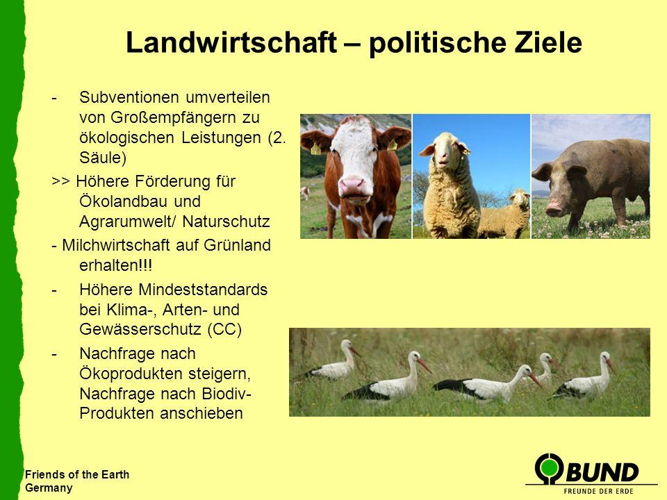Landwirtschaft – politische Ziele