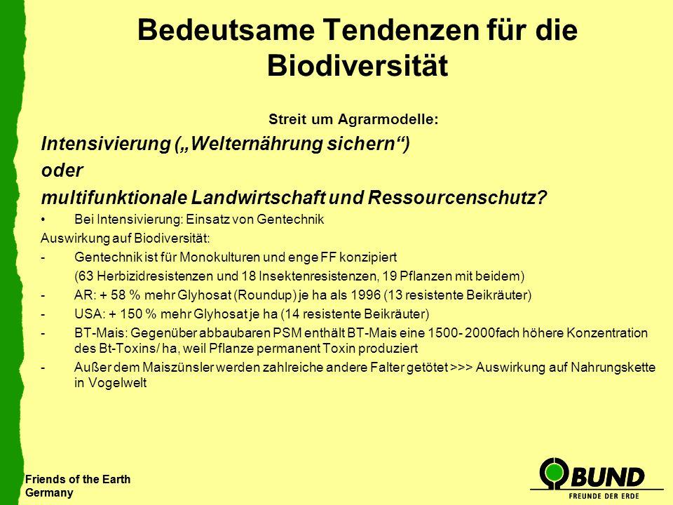 Bedeutsame Tendenzen für die Biodiversität