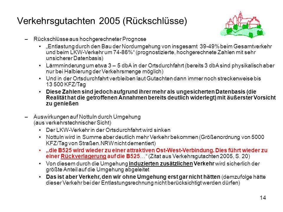 Verkehrsgutachten 2005 (Rückschlüsse)