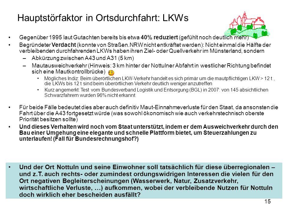 Hauptstörfaktor in Ortsdurchfahrt: LKWs