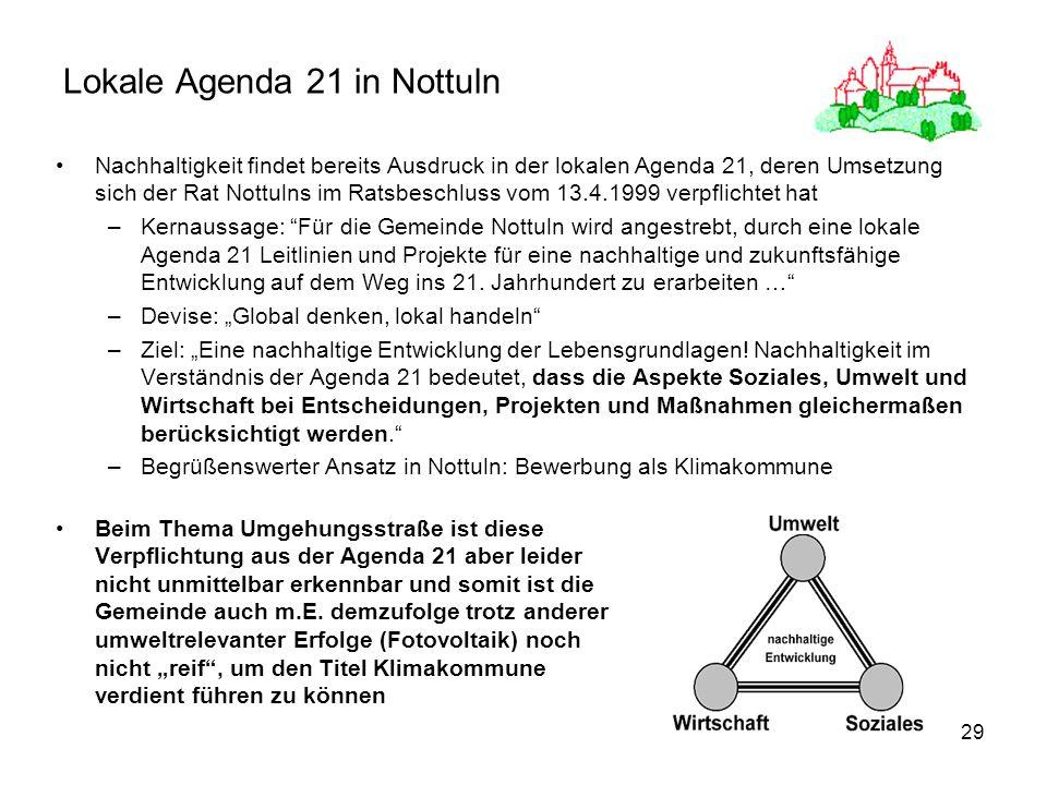 Lokale Agenda 21 in Nottuln