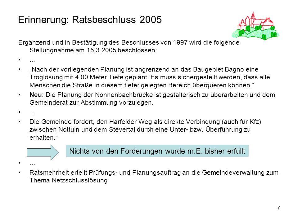 Erinnerung: Ratsbeschluss 2005