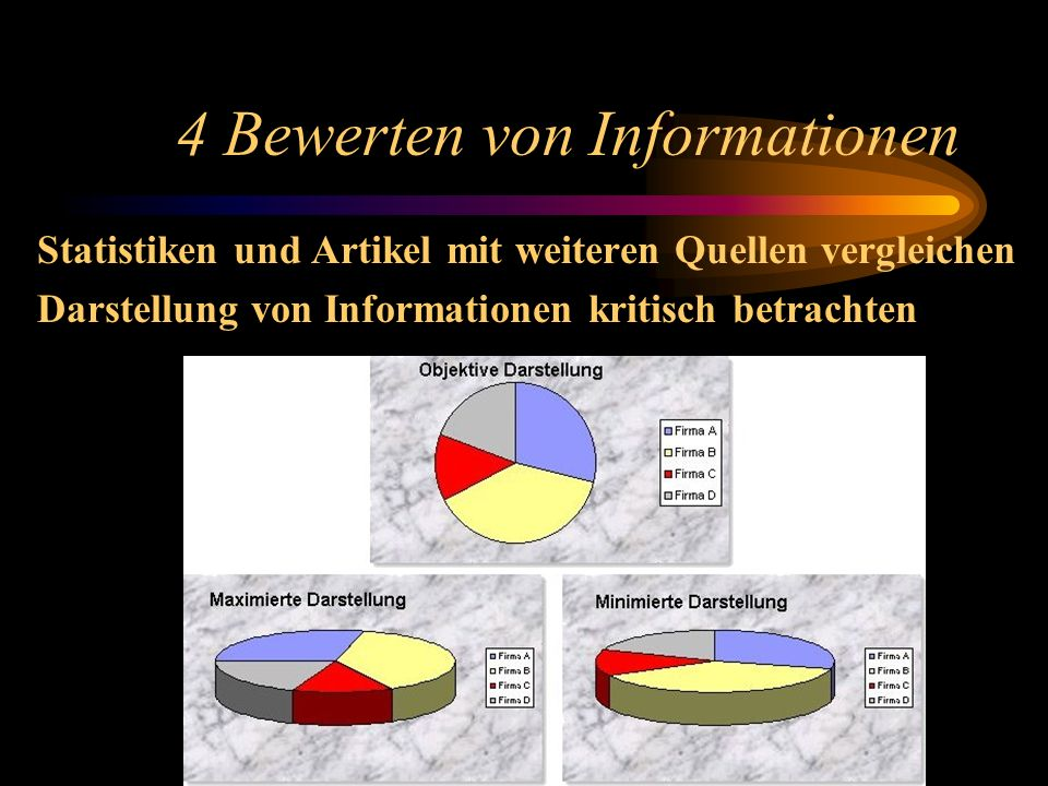 4 Bewerten von Informationen