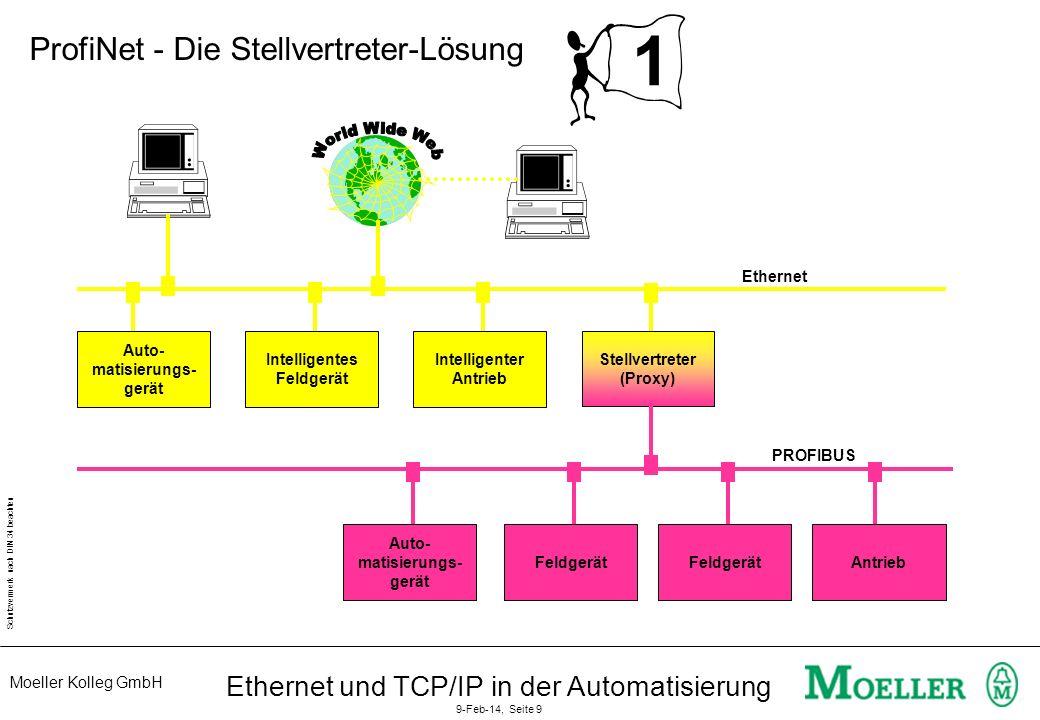 ProfiNet - Die Stellvertreter-Lösung