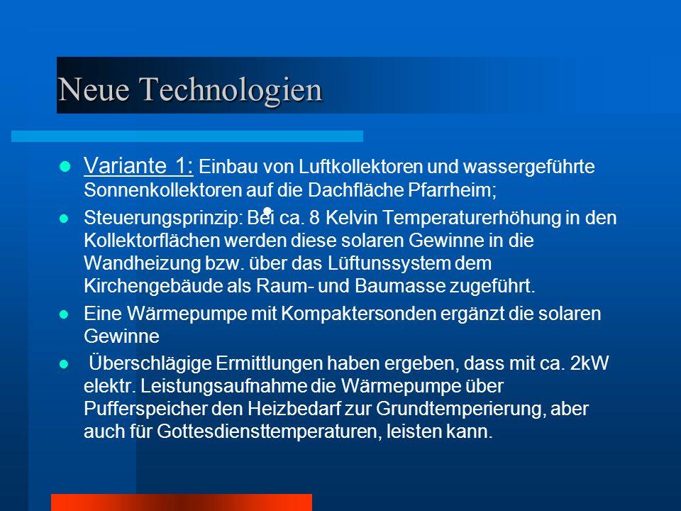 Neue Technologien Variante 1: Einbau von Luftkollektoren und wassergeführte Sonnenkollektoren auf die Dachfläche Pfarrheim;