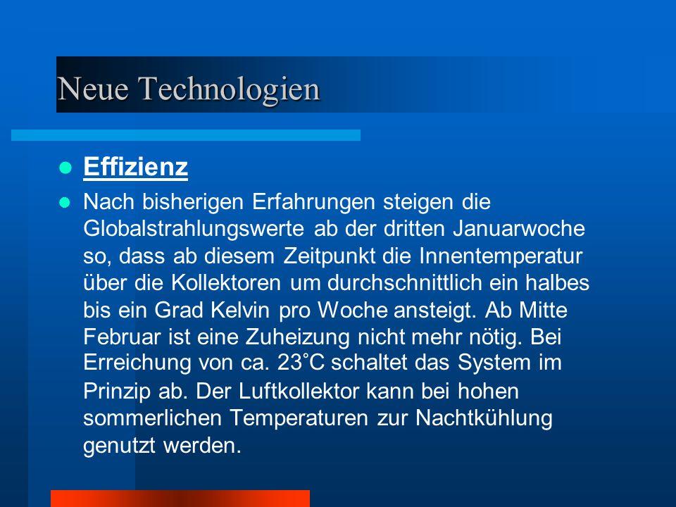 Neue Technologien Effizienz