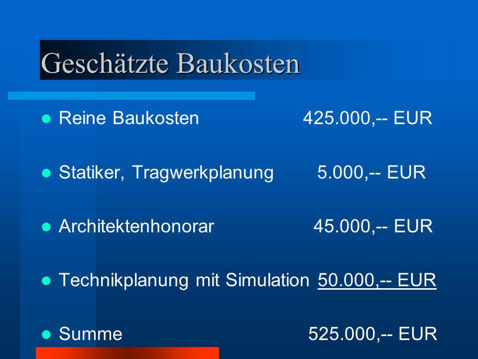 Geschätzte Baukosten Reine Baukosten 425.000,-- EUR