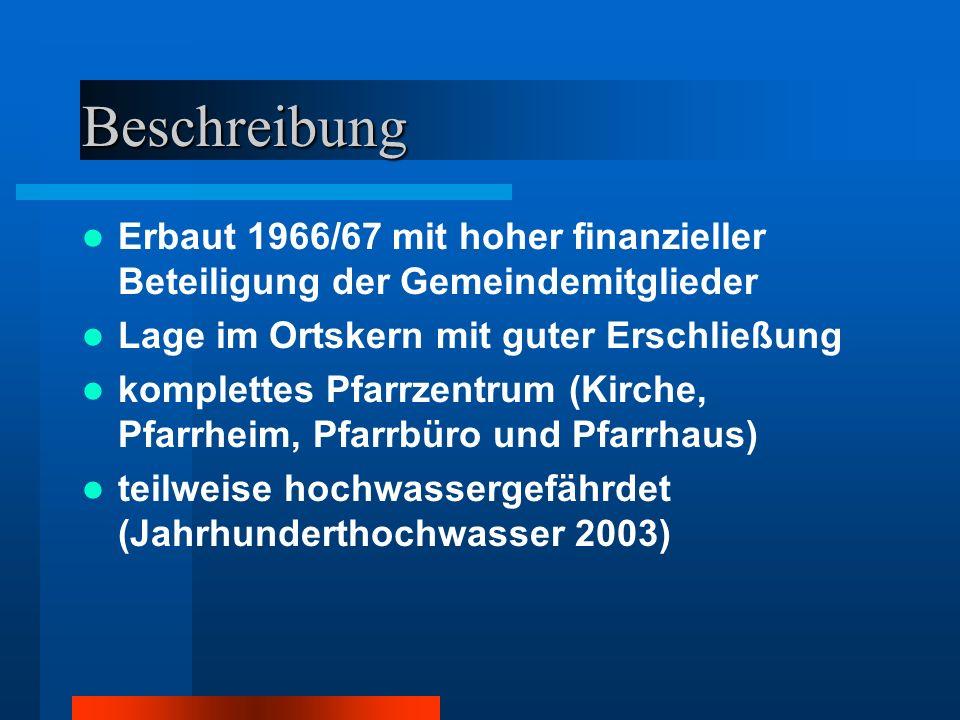 Beschreibung Erbaut 1966/67 mit hoher finanzieller Beteiligung der Gemeindemitglieder. Lage im Ortskern mit guter Erschließung.