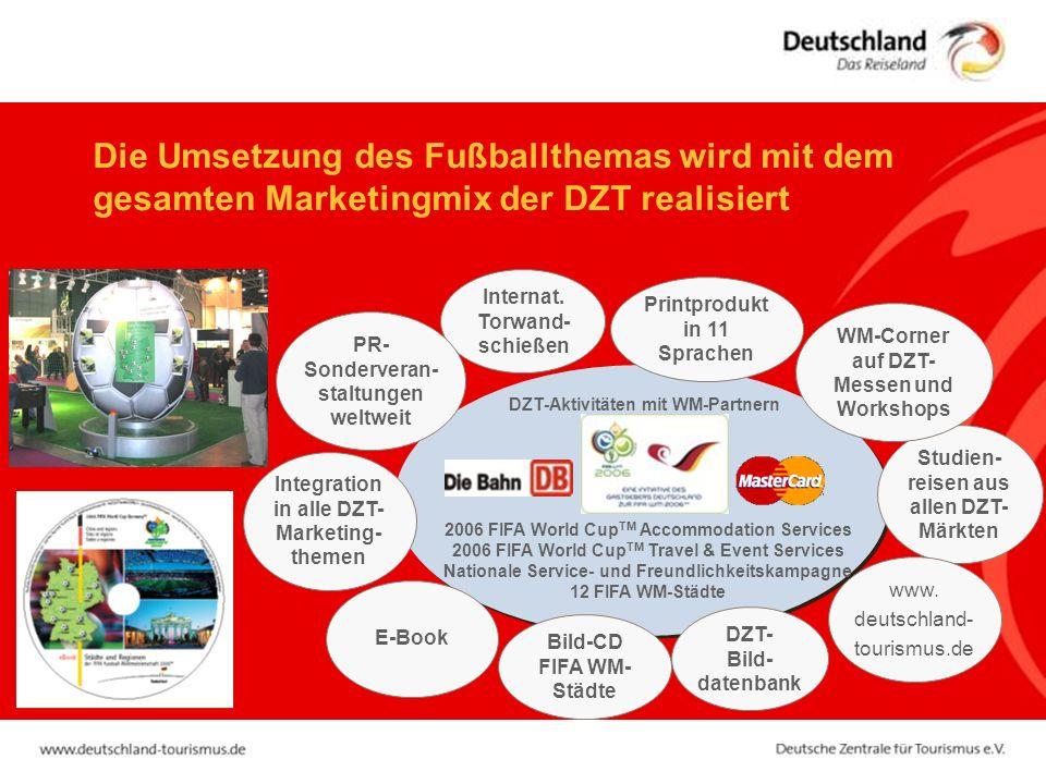 Die Umsetzung des Fußballthemas wird mit dem gesamten Marketingmix der DZT realisiert