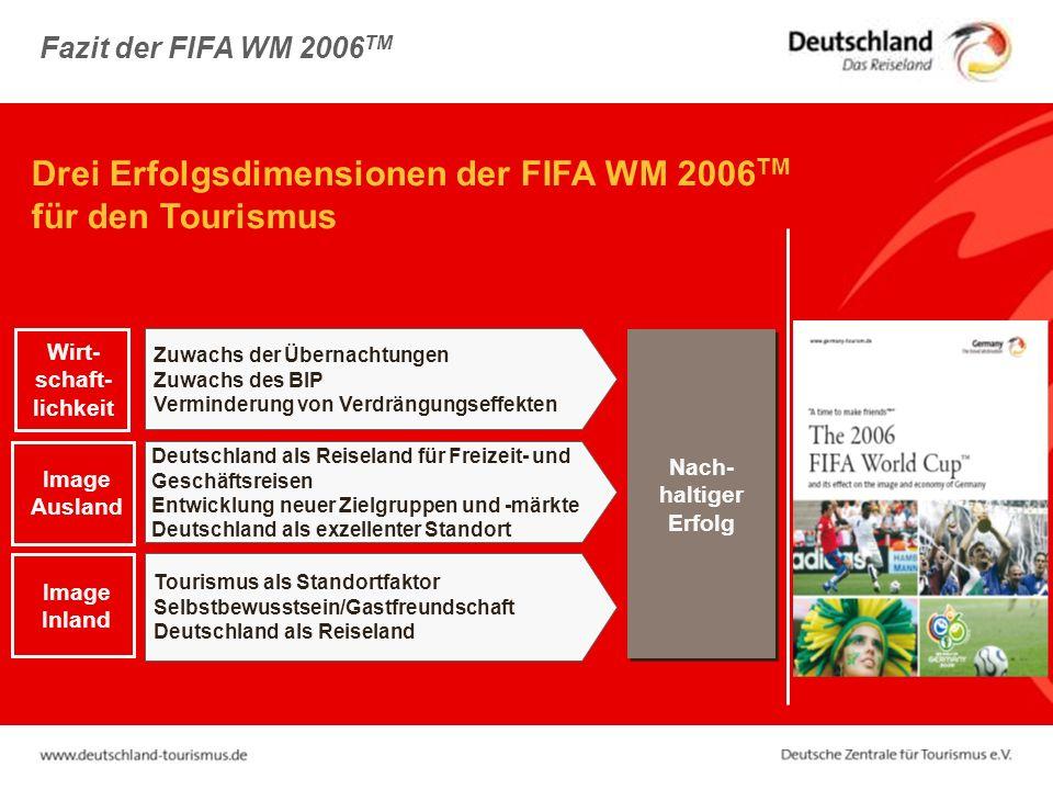 Drei Erfolgsdimensionen der FIFA WM 2006TM für den Tourismus