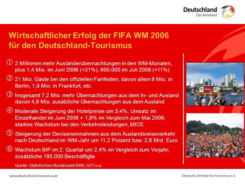 Wirtschaftlicher Erfolg der FIFA WM 2006 für den Deutschland-Tourismus