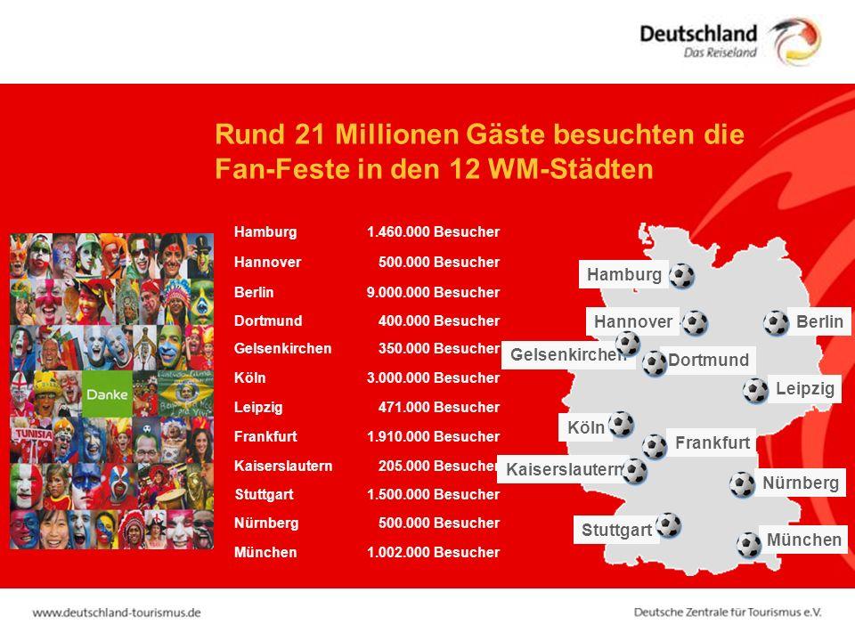 Rund 21 Millionen Gäste besuchten die Fan-Feste in den 12 WM-Städten