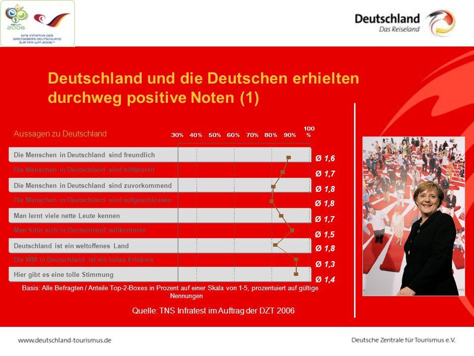 Deutschland und die Deutschen erhielten durchweg positive Noten (1)