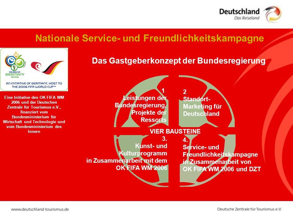 Nationale Service- und Freundlichkeitskampagne