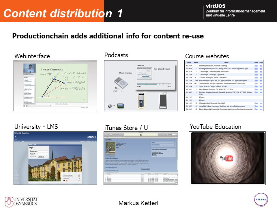 Content distribution 1 Productionchain adds additional info for content re-use. Webinterface. Podcasts.