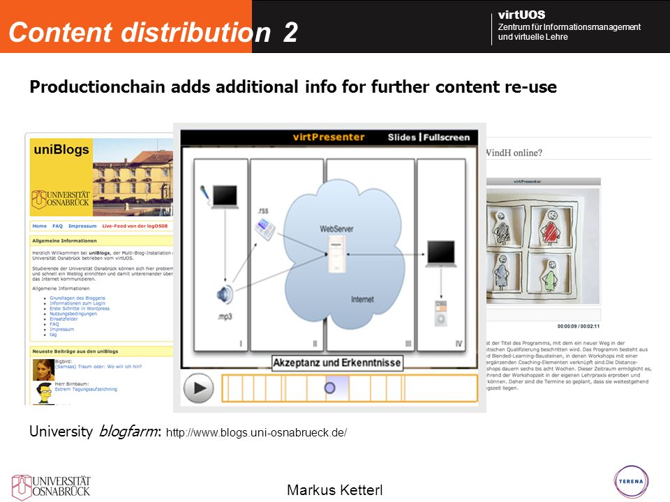 Content distribution 2 Productionchain adds additional info for further content re-use.