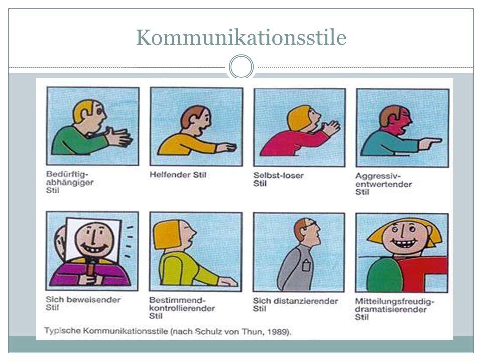 Kommunikationsstile