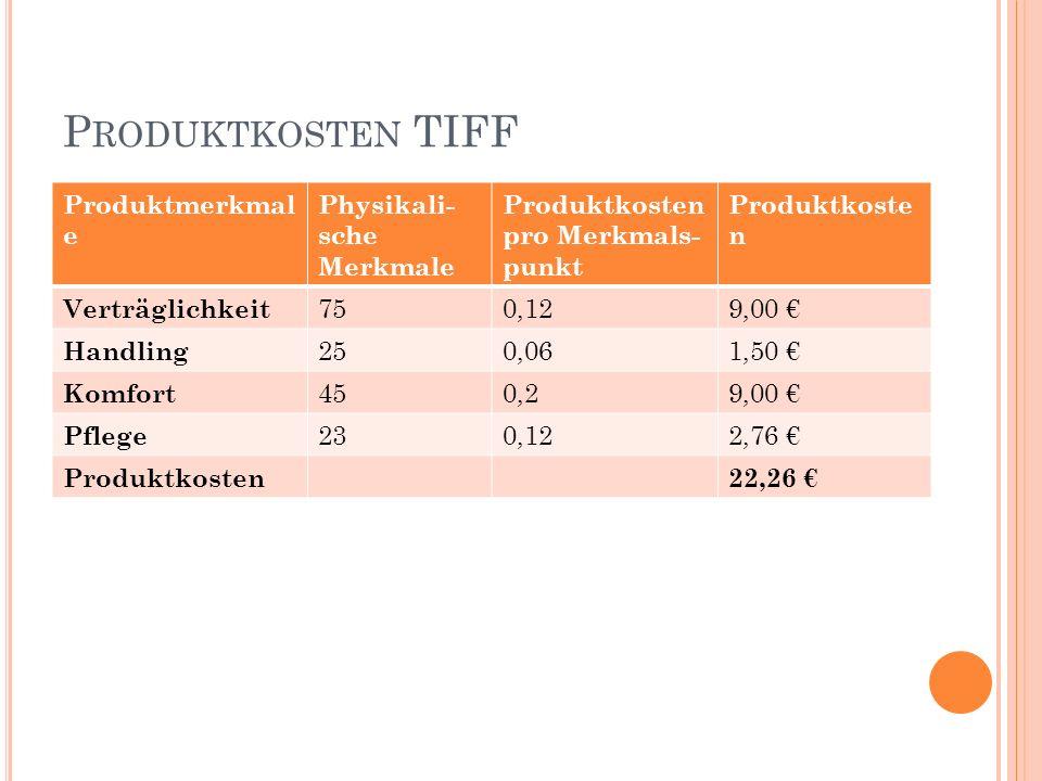 Produktkosten TIFF Produktmerkmale Physikali- sche Merkmale