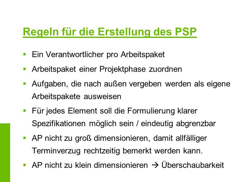 Regeln für die Erstellung des PSP