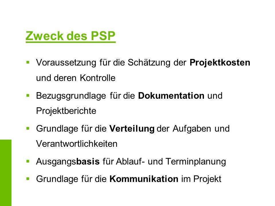 Zweck des PSPVoraussetzung für die Schätzung der Projektkosten und deren Kontrolle. Bezugsgrundlage für die Dokumentation und Projektberichte.