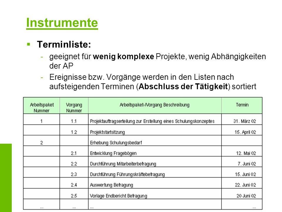 Instrumente Terminliste: