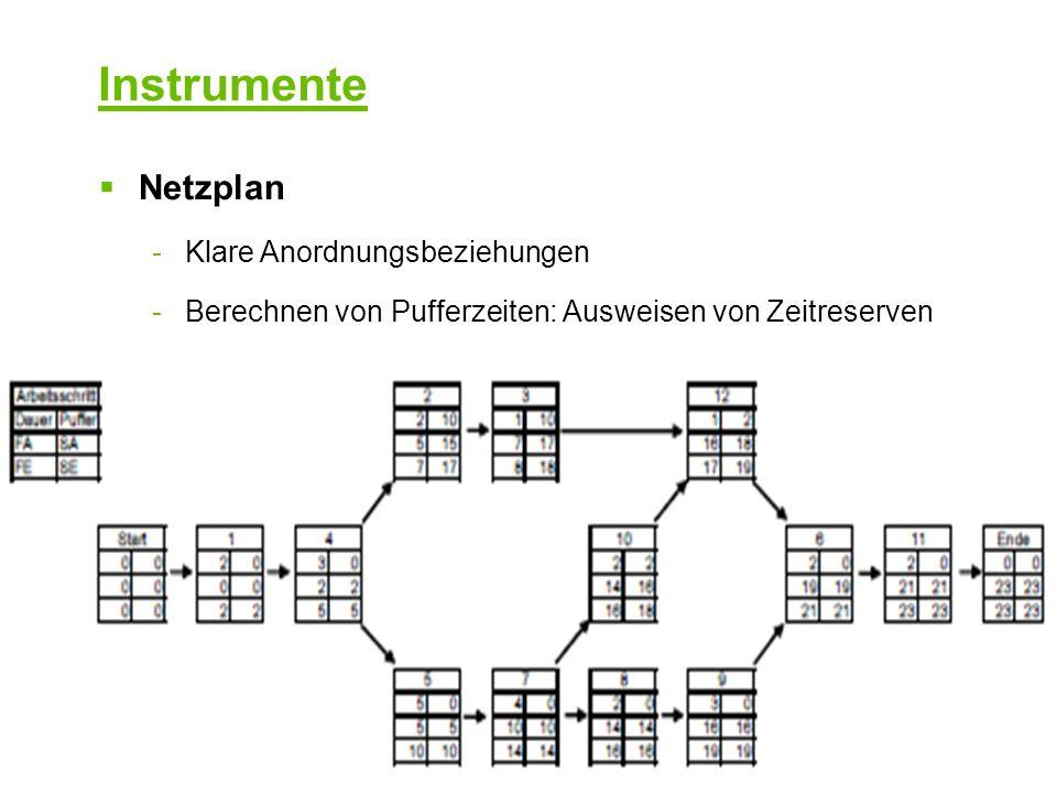 projektmanagement wissen schafft verantwortung ppt video online herunterladen. Black Bedroom Furniture Sets. Home Design Ideas