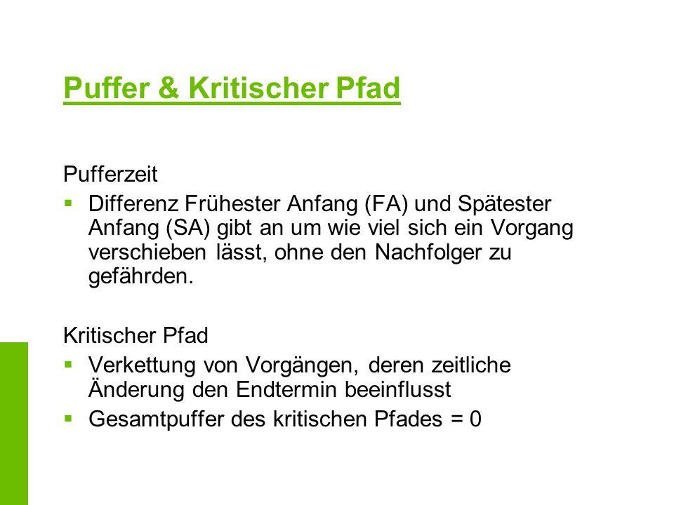 Puffer & Kritischer Pfad