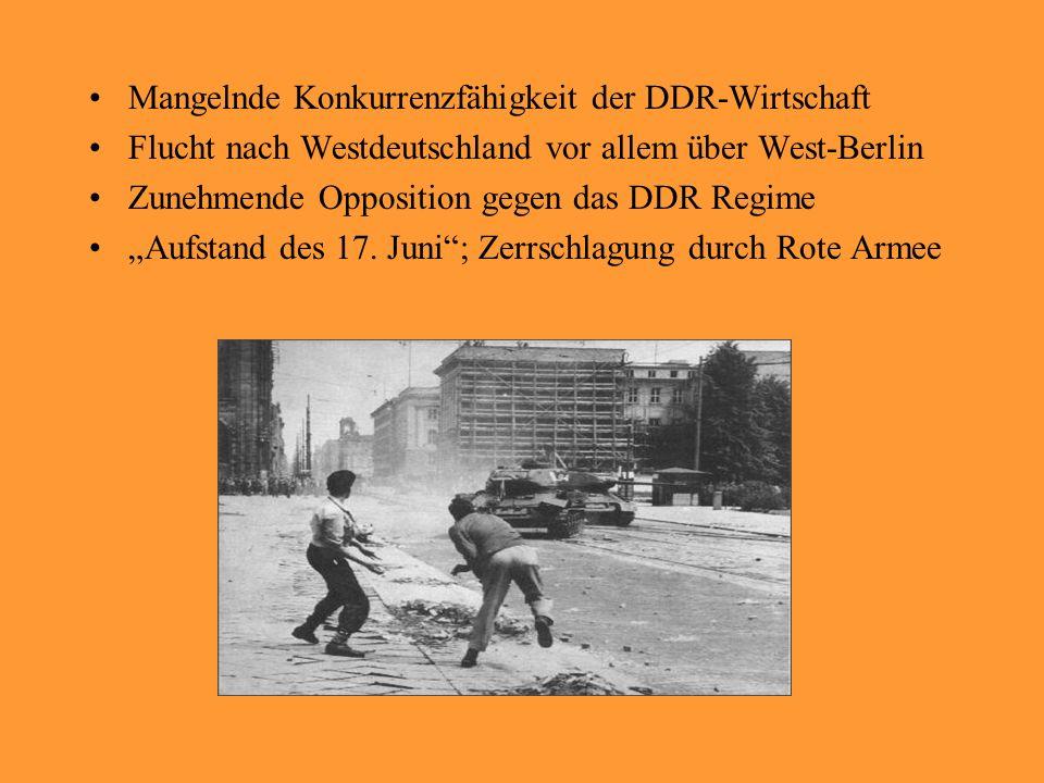Mangelnde Konkurrenzfähigkeit der DDR-Wirtschaft