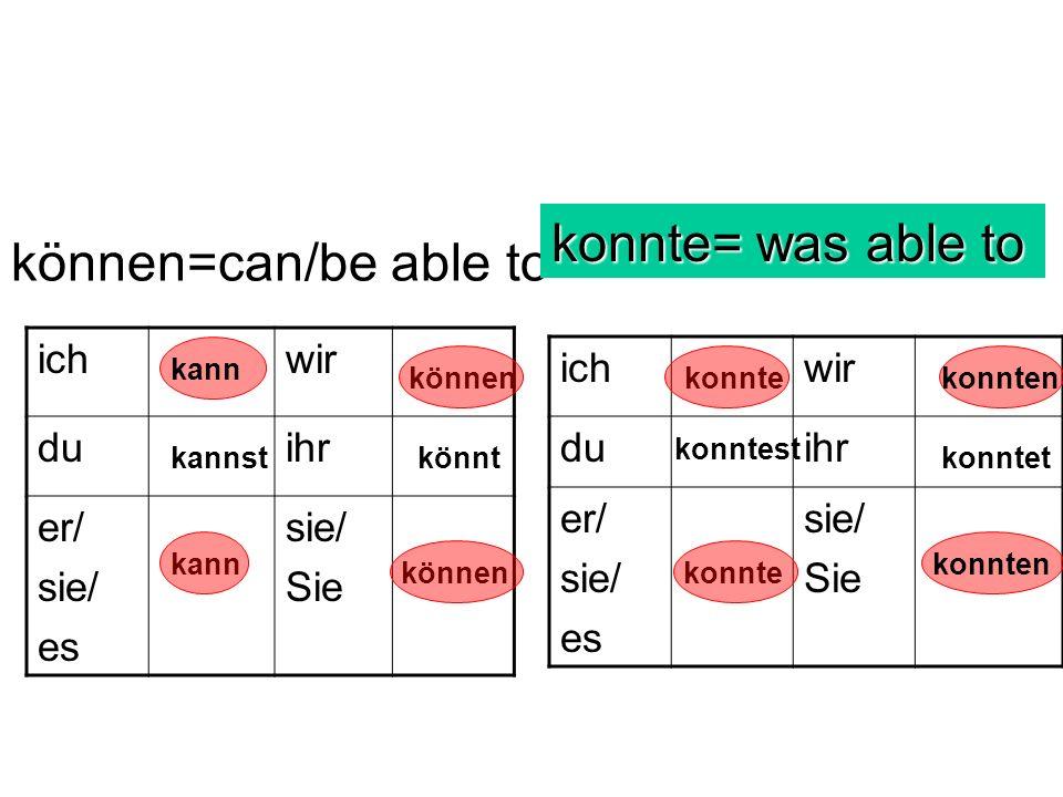 können=can/be able to konnte= was able to ich wir du ihr er/ sie/ es