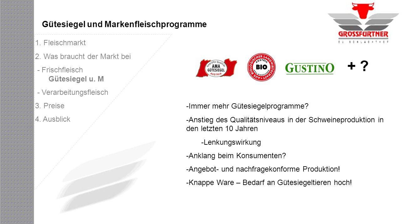 + Gütesiegel und Markenfleischprogramme 1. Fleischmarkt