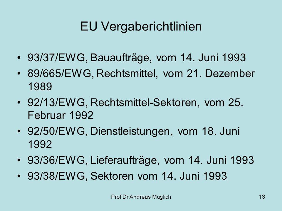 EU Vergaberichtlinien