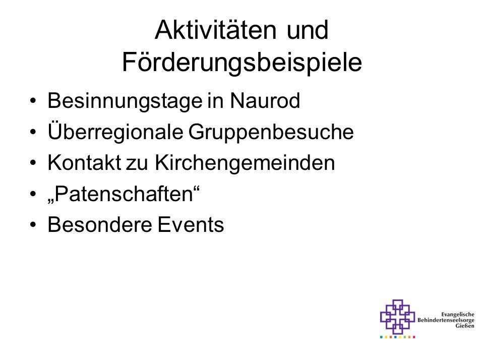 Aktivitäten und Förderungsbeispiele