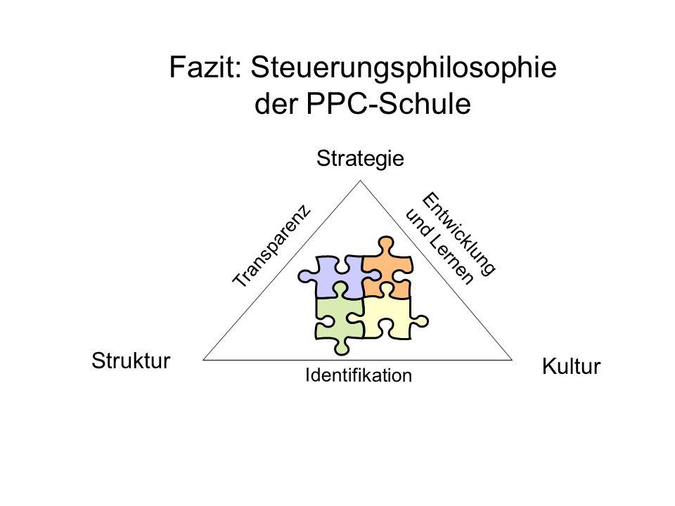 Fazit: Steuerungsphilosophie der PPC-Schule