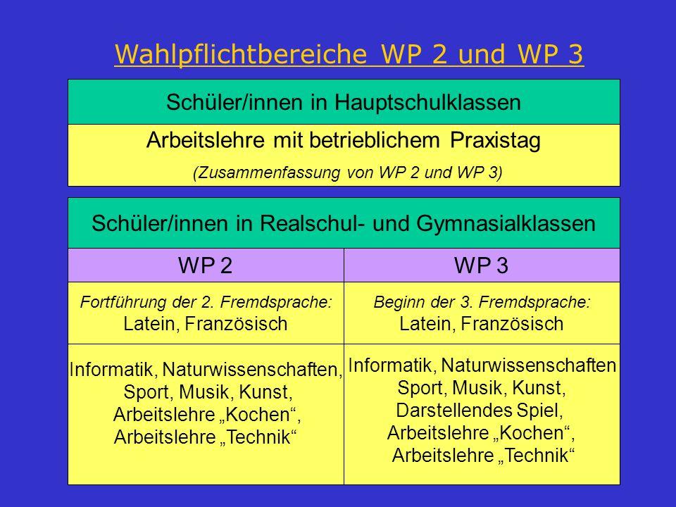 Wahlpflichtbereiche WP 2 und WP 3
