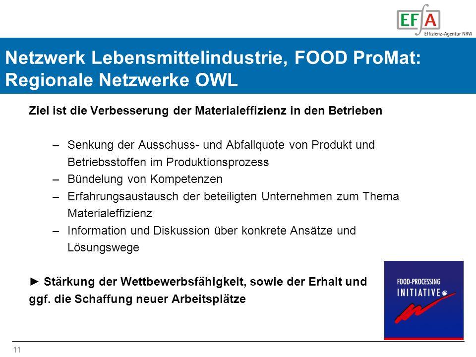 FOOD-ProMat Netzwerk Lebensmittelindustrie, FOOD ProMat: Regionale Netzwerke OWL. Ziel ist die Verbesserung der Materialeffizienz in den Betrieben.