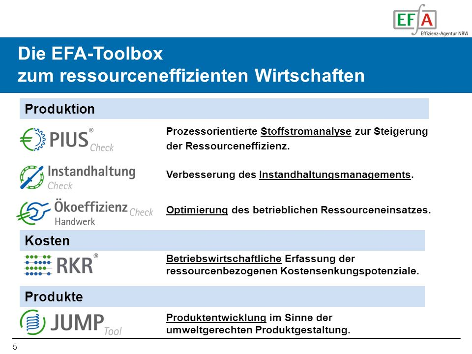 Die EFA-Toolbox zum ressourceneffizienten Wirtschaften