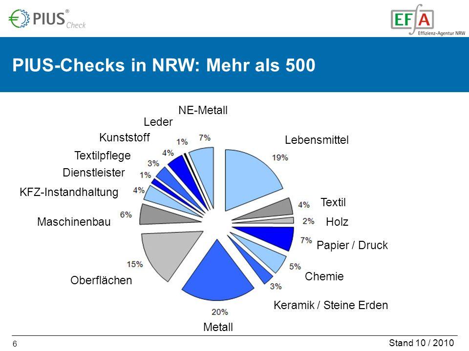 ®PIUS-Check - Branchenverteilung PIUS-Checks in NRW: Mehr als 500