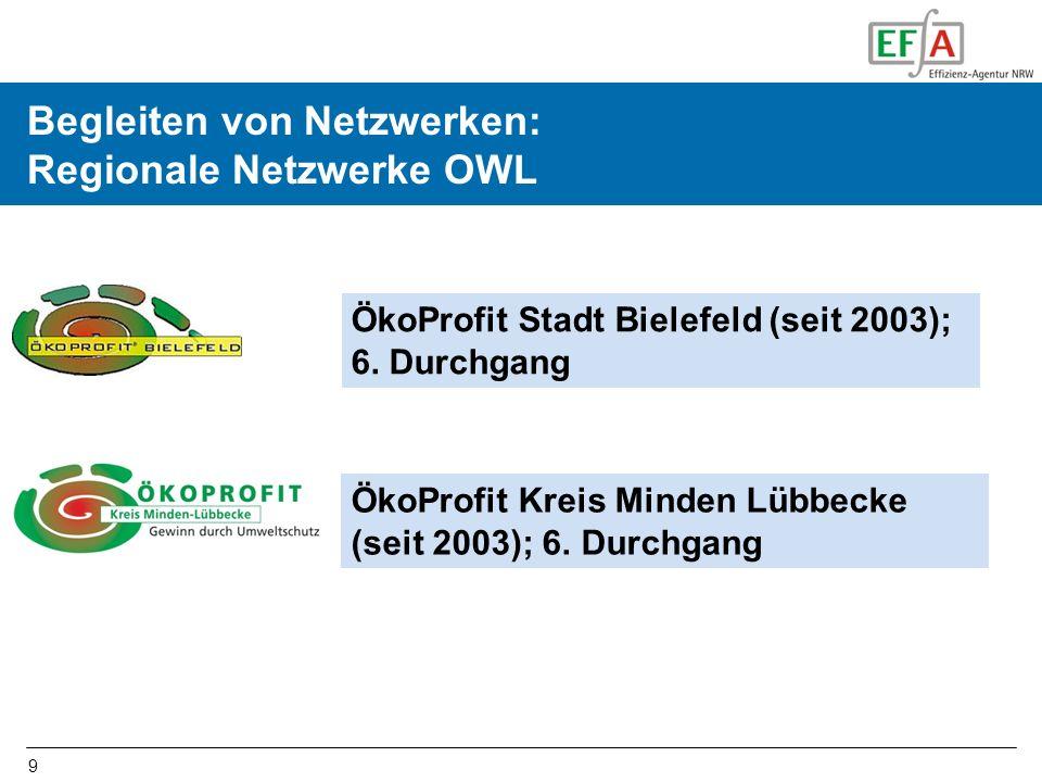 Begleiten von Netzwerken: Regionale Netzwerke OWL