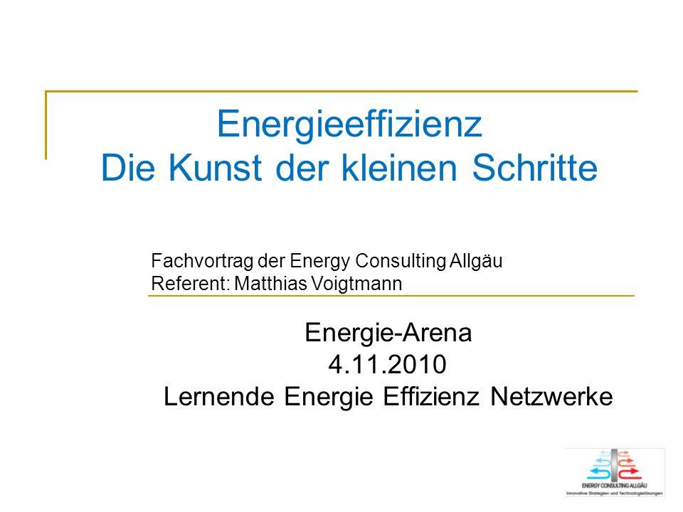 Energieeffizienz Die Kunst der kleinen Schritte